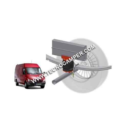 Top Drive System - Mercedes Sprinter
