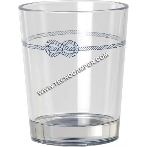 Multiglass Nautical